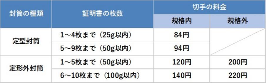 実務経験証明.jpg